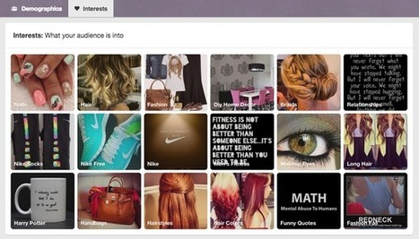 Using Twitter and Pinterest analytics to build engaging content strategies | Social Media Monitoring | Scoop.it