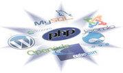 Custom Application Devlopment   AppNet Group   Scoop.it