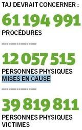 Pour la CNIL, 18% des Français sont « suspects » | BUG BROTHER | ma vie, humour, infos alsace and co | Scoop.it