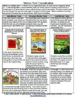 """Always Write: """"Mentor Texts"""" are a Powerful Tool When Designing Writing Lessons 