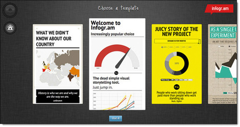 10 Of The Best Tools For Creating Infographics   REC:all   Scoop.it