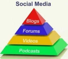 How to Become Influential Online | Social Commerce Marketing-Create Your Own Economy | Scoop.it