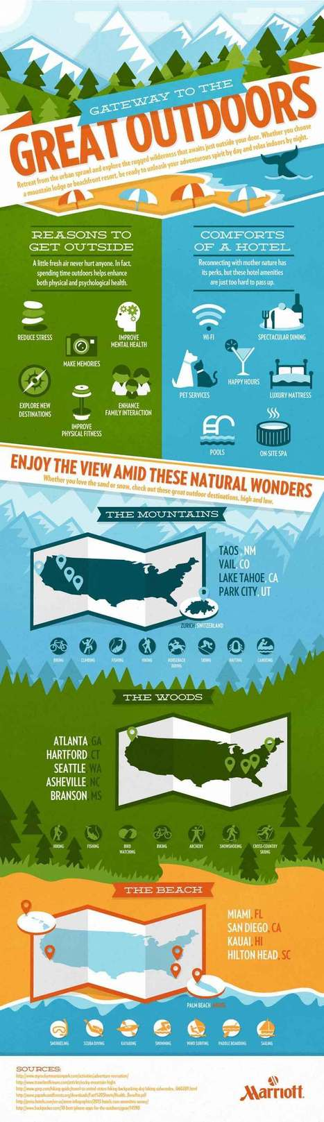 Gateway to the Great Outdoors – InfoGraphic | Hiking The Trail | Knives, Survival, Bushcraft, and Hunting | Scoop.it