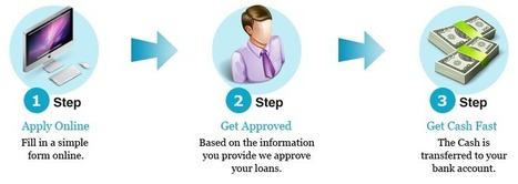 I Need Money Now | Need Cash Now? BestPaydayLocal.com Can Help Today! | need cash now | Scoop.it