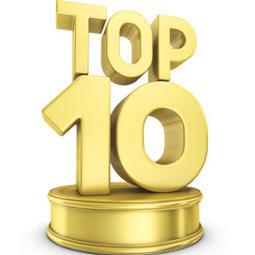 El top 10 de blogs del momento en España : Marketing Directo | Blogging en español | Scoop.it
