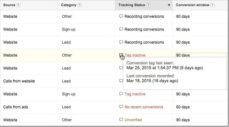 AdWords Conversion Tracking Setup Made Easier and Faster Like Never Before | Online Marketing | Scoop.it