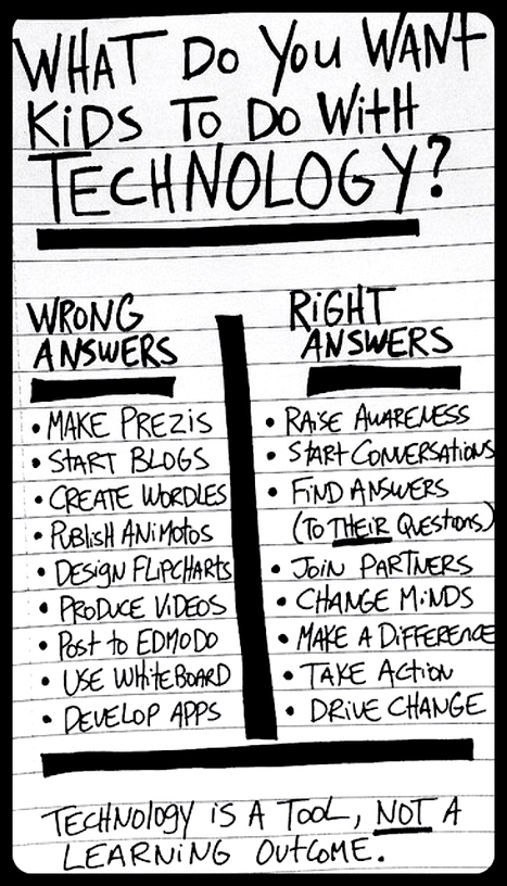 What Do You Want Kids to Do with Technology? | Learning Technologies | Scoop.it