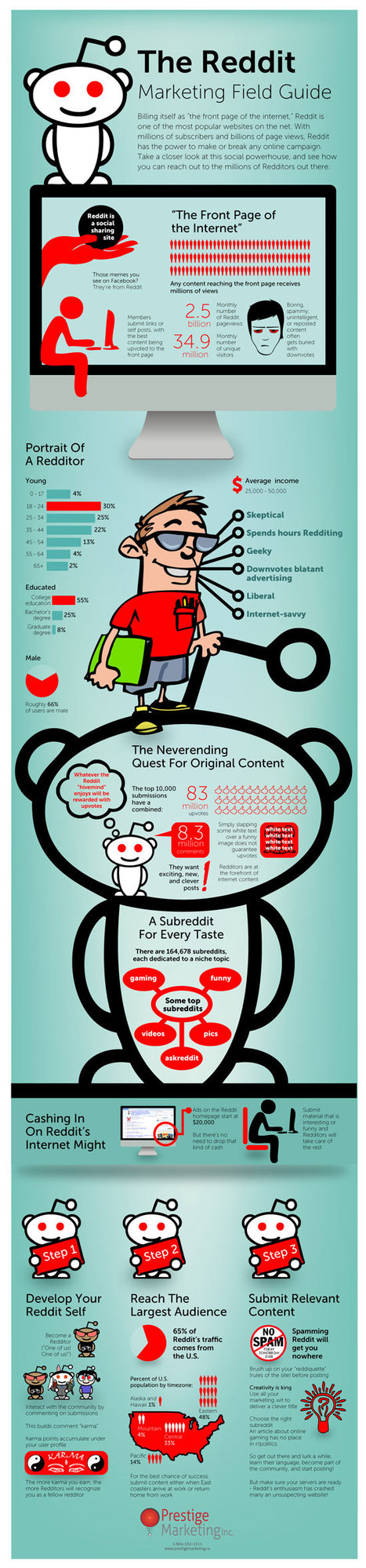 A Guide for Marketing on Reddit #Infographic | Email Marketing | Scoop.it