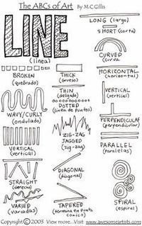 #Sketchnoting Life & Learning | Graphic Coaching | Scoop.it