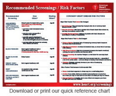 Recommended screenings from AHA | Heart and Vascular Health | Scoop.it
