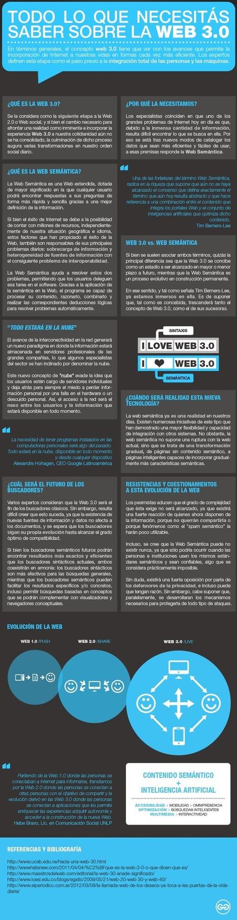 [Infografía] Todo lo que necesitas saber sobre la Web 3.0 (ES) | Educacion Tecnologia | Scoop.it