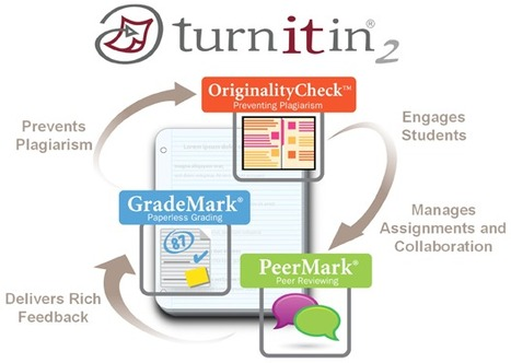 Turnitin - Originality Check, Online Grading & Peer Review   Wicked Good Educational Technology Tools 2014   Scoop.it