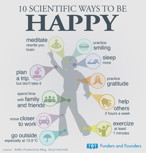 10 Scientific Ways To Become Happier [Chart] | Le Bonheur, ça se travaille | Scoop.it