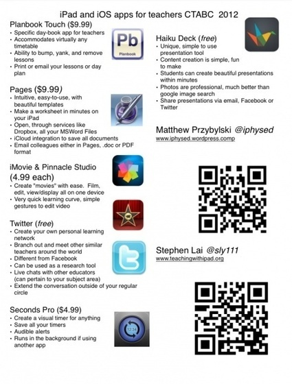 CTABC/NWCSI 2012 — iPad and iOS apps for teachers –Keynote   iPads, MakerEd and More  in Education   Scoop.it