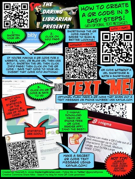 Cómo crear un código QR en 3 pasos #infografia #marketing | Curso #ccfuned: Códigos QR en educación | Scoop.it