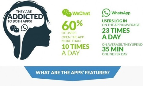 Infographic: WeChat vs WhatsApp | digital marketing strategy | Scoop.it