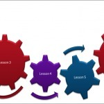 Reflective Teaching | Reflective teaching | Scoop.it