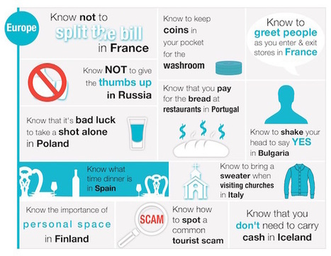 Infographic: Useful Tips To Know When Travelling To These Continents | Tout sur le Tourisme | Scoop.it