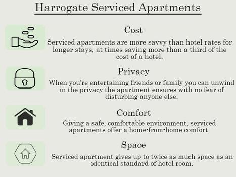 Harrogate Serviced Apartments   Apartment Harrogate   Rasmusliving.co.uk   Scoop.it