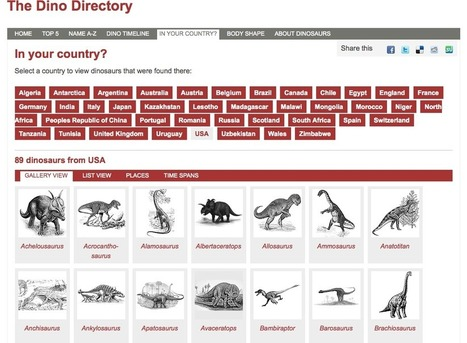 Free Technology for Teachers: Mapping Dinosaurs | Edu-Recursos 2.0 | Scoop.it