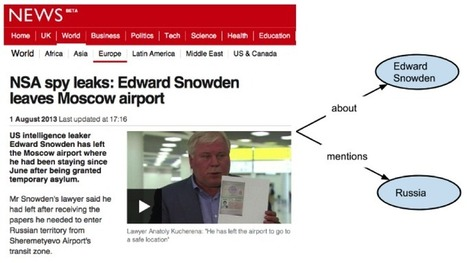 Storylines as data in BBC News | New Journalism | Scoop.it
