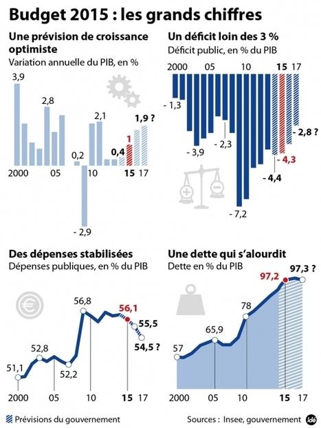 L'austérité en marche... - Information - France Culture, les associations citoyennes | Economie | Scoop.it