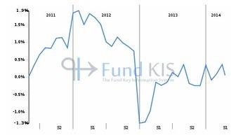 FR0007033303 - SURAVENIR INITIATIVE ACTIONS | Fonds OPCVM les plus consultés sur Fund KIS | Scoop.it