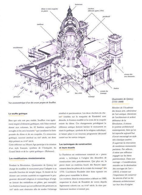 PARIS UN POLE DE COMMANDEMENT UNE CAPITALE CULTURELLE & UNE VILLE MONDIALE - Geographica ! | paris metropole | Scoop.it