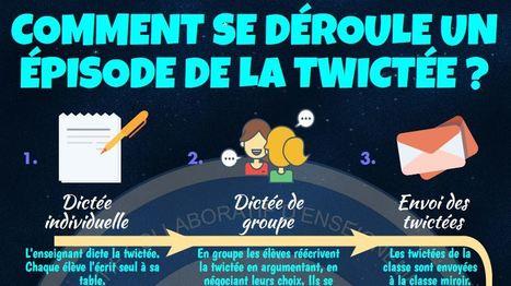 Comment se déroule une Twictée 2016 | Vie numérique  à l'école - Académie Orléans-Tours | Scoop.it