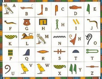 La escritura egipcia : GEOHISTORIA. Apuntes Historia, Ciencias Sociales y Arte elaborados por Sira Jara | Arte del Antiguo Egipto. | Scoop.it