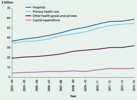 Australia's Health 2016 report card: experts respond | Aboriginal and Torres Strait Islander Studies | Scoop.it