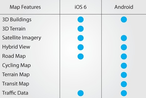 Battle of the Maps: iOS 6 vs. Android   Cloud Central   Scoop.it