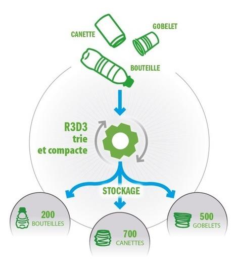 R3D3, une poubelle connectée pour un tri sélectif | Hightech, domotique, robotique et objets connectés sur le Net | Scoop.it