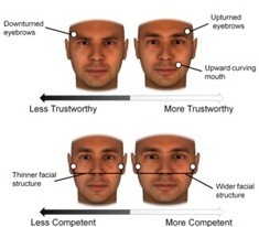 Your Facial Bone Structure Has a Big Influence on How People See You | Psychology Matters | Scoop.it