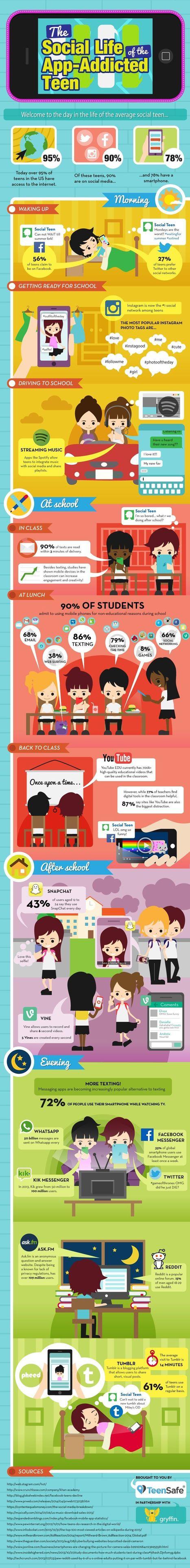 The Social Life of the App-Addicted Teen [Infographic] | La révolution numérique - Digital Revolution | Scoop.it