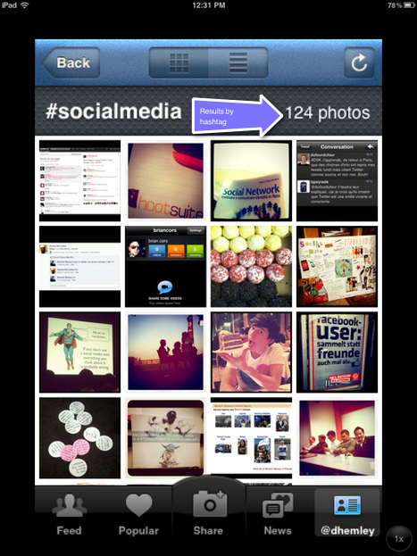 26 Tips for Using Images to Engage Fans and Followers | E-Commerce and Internet | Scoop.it