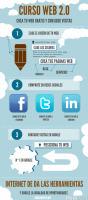 Crear Infografías Gratis y online conPiktochart   ciudadtaller   Scoop.it