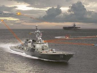 Naval warfare market worth $50 billion by 2026 | Geopolitics, Security | Scoop.it