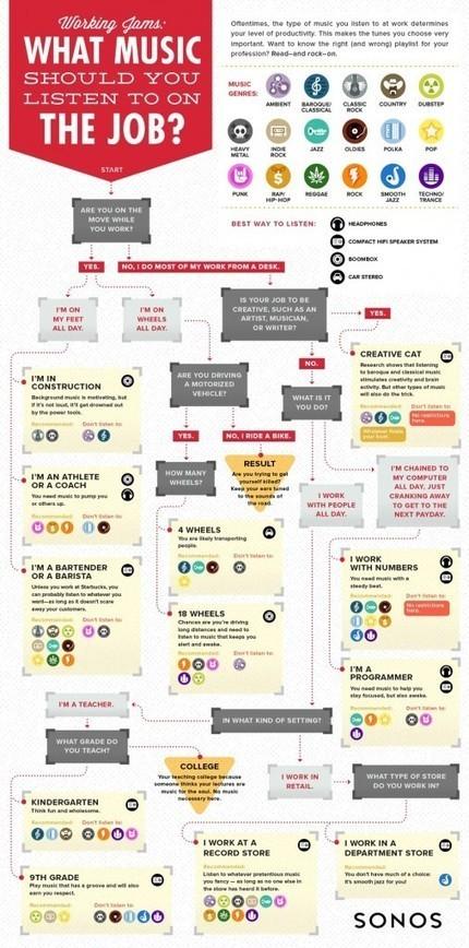 10 façons efficaces de stimuler sa créativité | http://www.squid-impact.fr | Communication | Scoop.it