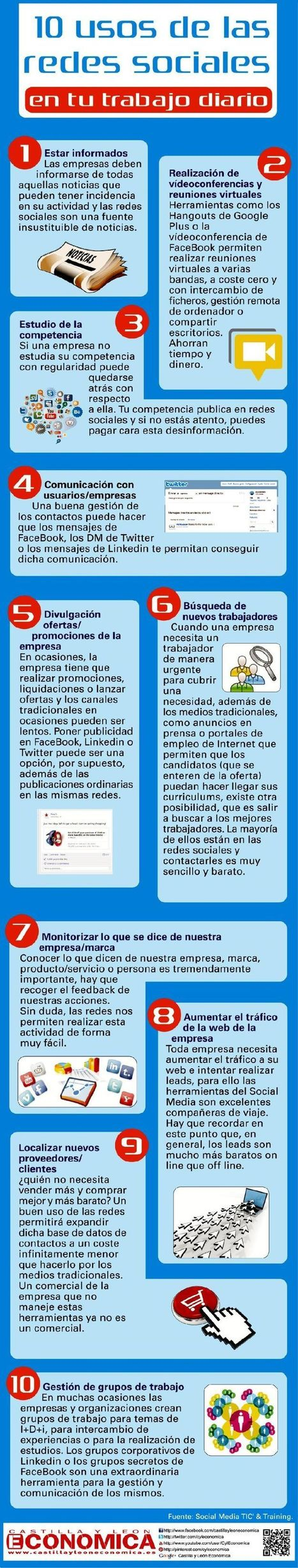 Redes Sociales | Social Media - Redes Sociales | Scoop.it