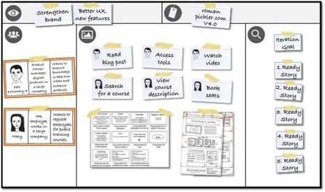 10 Persona Tips for Agile Product Management | Java Code Geeks | Social Intranet | Scoop.it