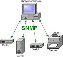 Cómo implementar una estrategia de gestión de red | Teoría de solución de problemas | Scoop.it