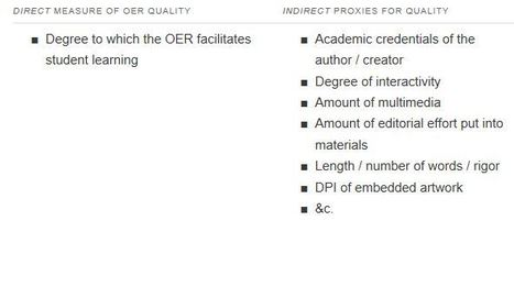 OER Quality Standards | Quality assurance of eLearning | Scoop.it