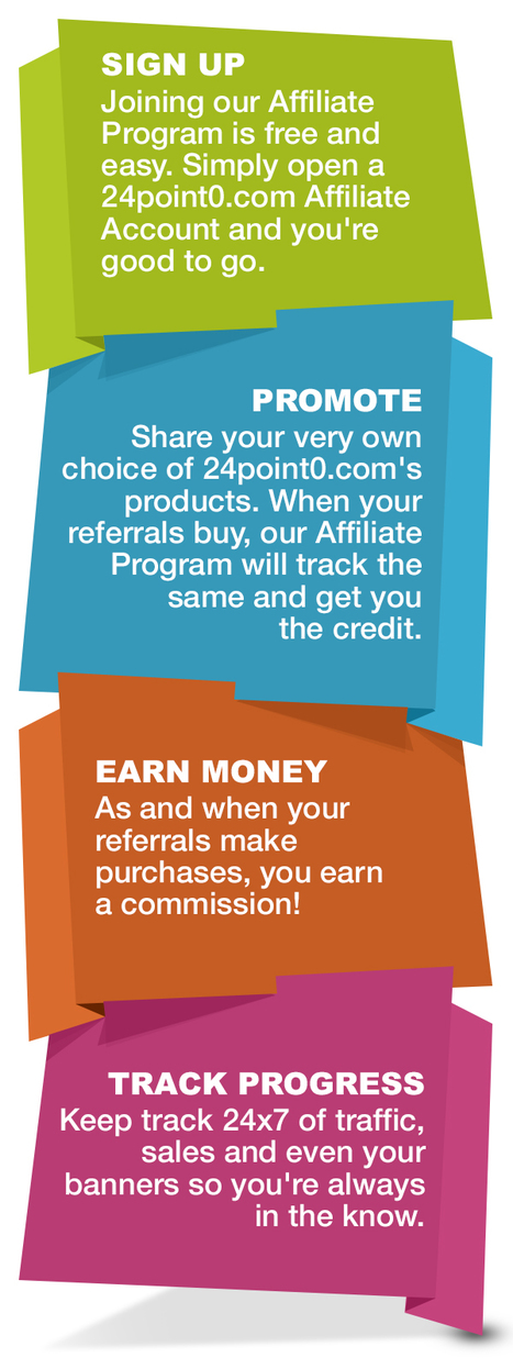 Become a 24point0.com Affiliate Partner | PowerPoint Presentation Tools and Resources | Scoop.it