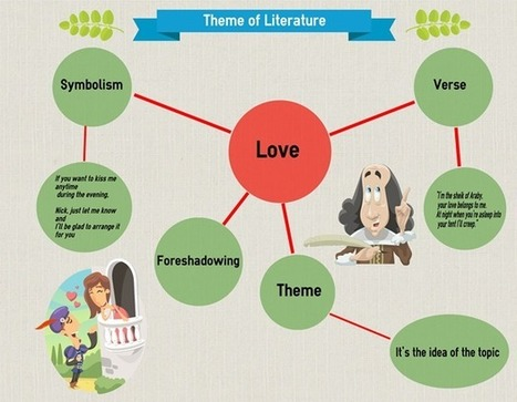 Infographics for Teaching Classic Literature | | Scriveners' Trappings | Scoop.it