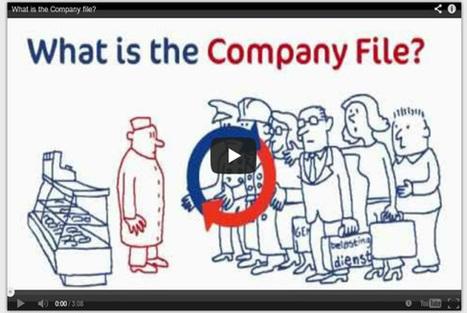 Company Dossier (Ondernemingsdossier), the digital exchange. It's ... | Berichtenbox voor bedrijven | Scoop.it