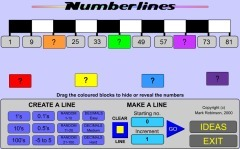Numberlines | leading and learning | Scoop.it