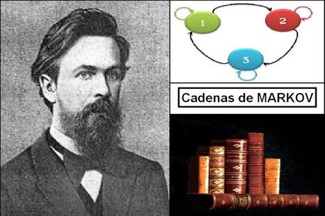 CADENAS DE MARKOV | cadenas de markov io2 | Scoop.it