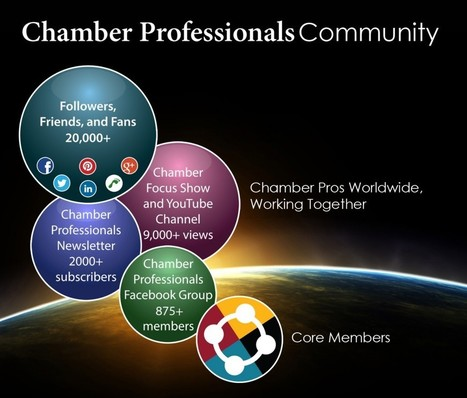 Roundtable Discussion on Chamber Member Deals, Chamber Staff Turnover, and Home-Based Businesses | Chambers, Chamber Members, and Social Media | Scoop.it