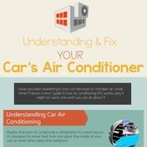 Understanding & Fix Your Car's Air Conditioner | Visual.ly | Air Conditioner Infographics | Scoop.it